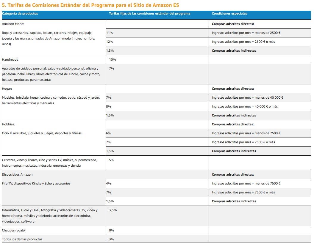cambio de comisiones amazon afiliados marzo 2019